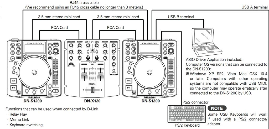 DN-S1200ConnectionsDiagramPic